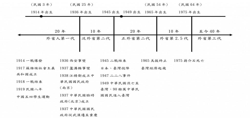 timetable-20151118